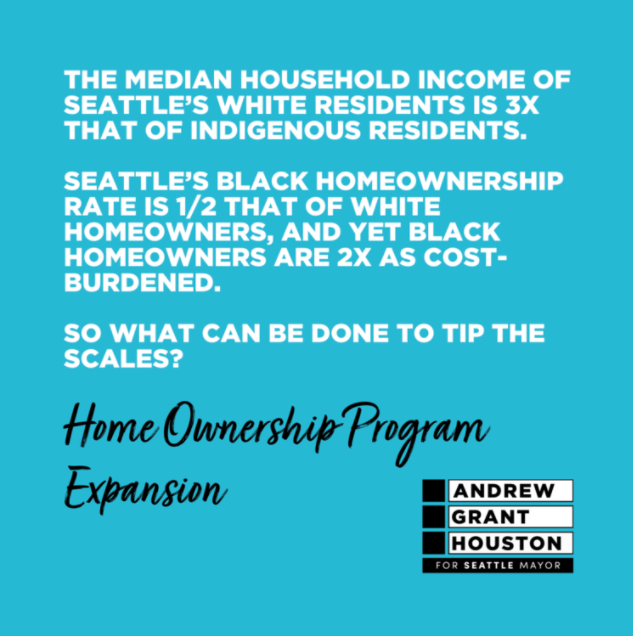 """A sky blue graphic states """"The median household income of Seattle's white residents is 3x that of Indigenous residents. Seattle's Black homeownership rate is 1/2 that of white homeowners, and yet Black homeowners are 2x as cost-burdened. So what can be done to tip the scales? Home Ownership Program Expansion"""""""