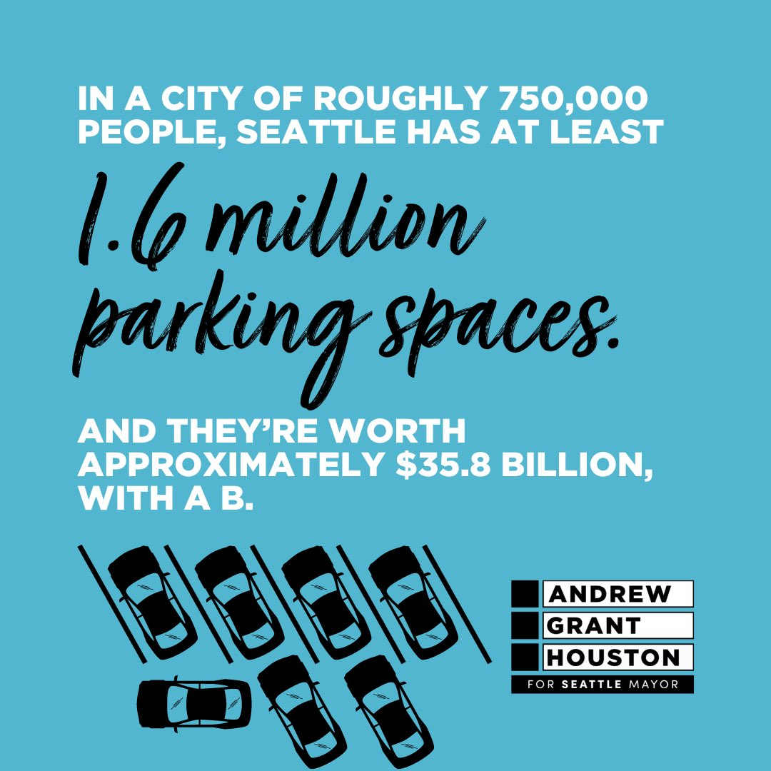 """""""In a city of roughly 750,000 people, Seattle has at least [in a large, stylistic font:] 1.6 million parking spaces. And they're worth approximately $35.8 billion, with a B."""" A graphic of 6 crowded parked cars with a 7th attempting to park sits at the bottom left of the graphic."""