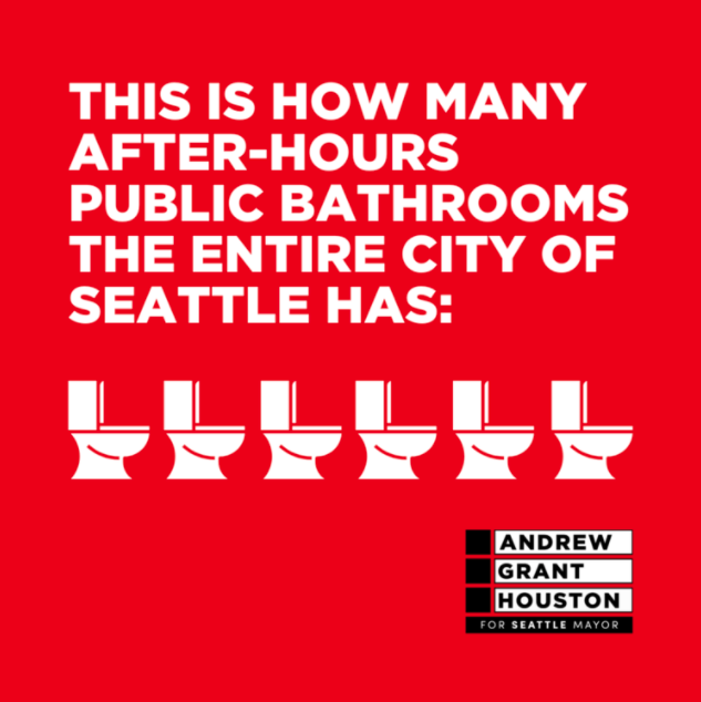 """A red graphic with the white words """"This is how many after-hours public bathrooms the entire city of Seattle has:"""" and six toilet graphics sit in a row sit below it."""